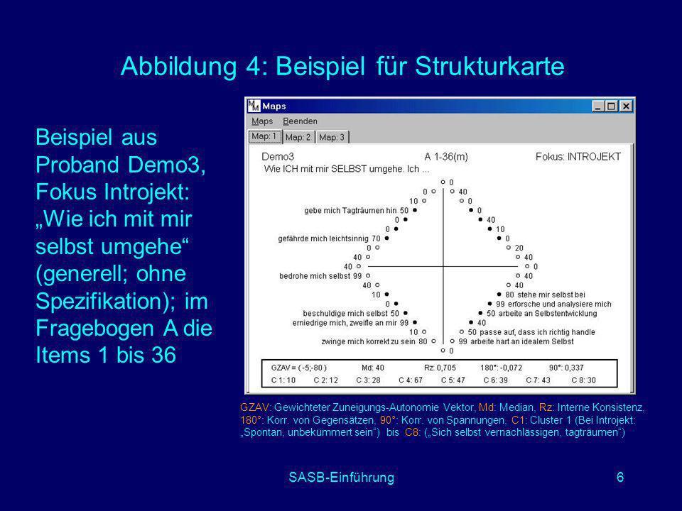 Abbildung 4: Beispiel für Strukturkarte