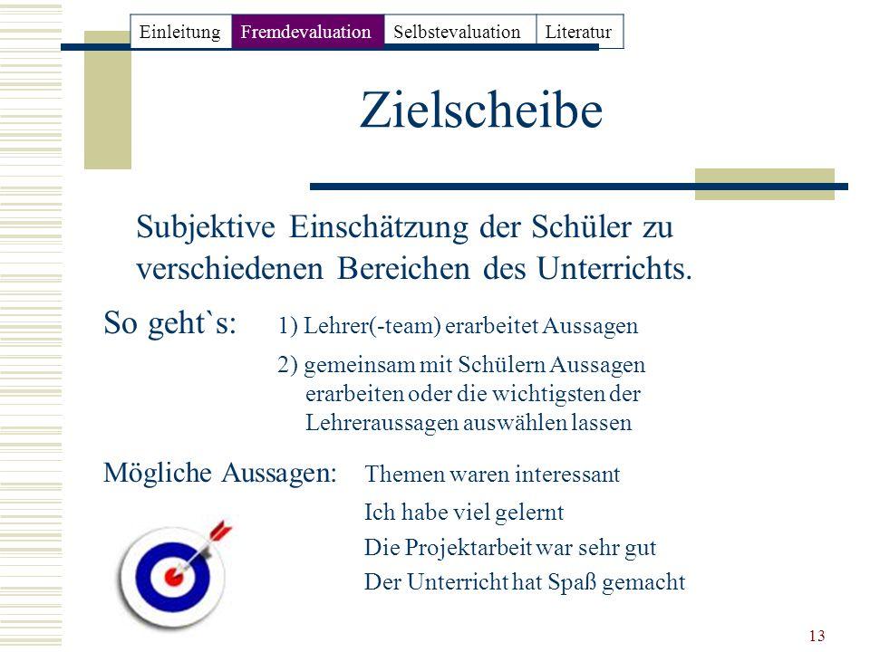 Einleitung Fremdevaluation. Selbstevaluation. Literatur. Zielscheibe.