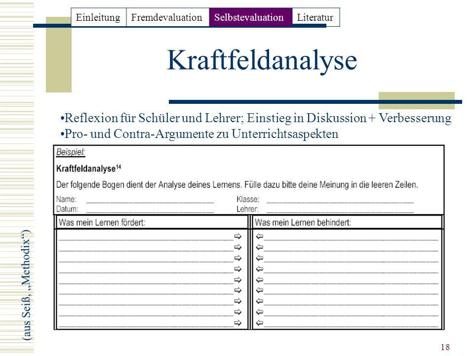 Einleitung Fremdevaluation. Selbstevaluation. Literatur. Kraftfeldanalyse.