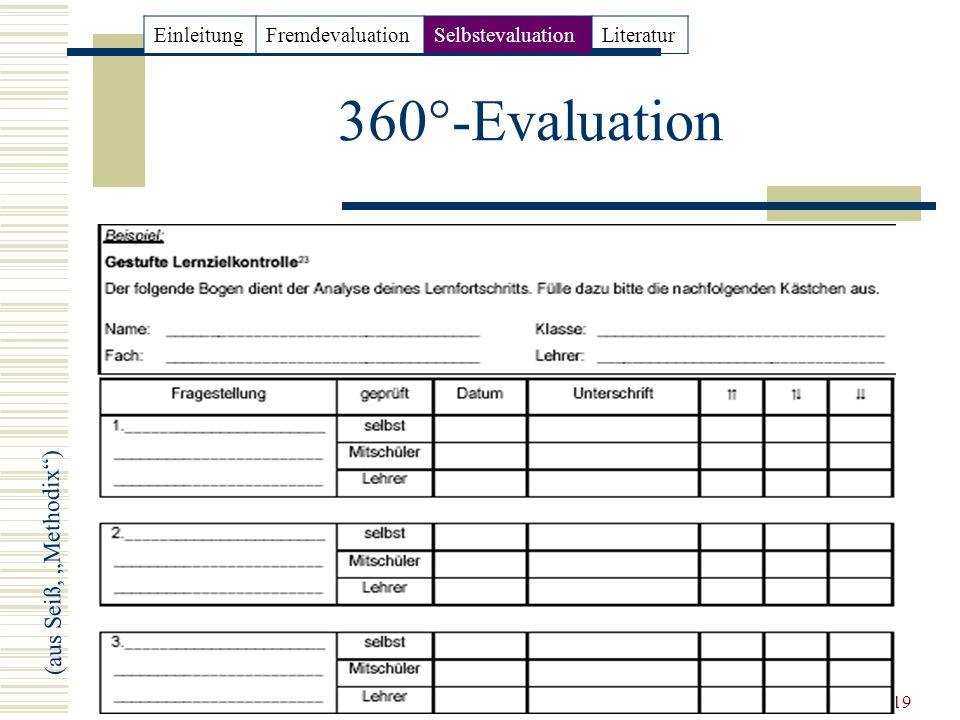 """360°-Evaluation (aus Seiß, """"Methodix ) Einleitung Fremdevaluation"""