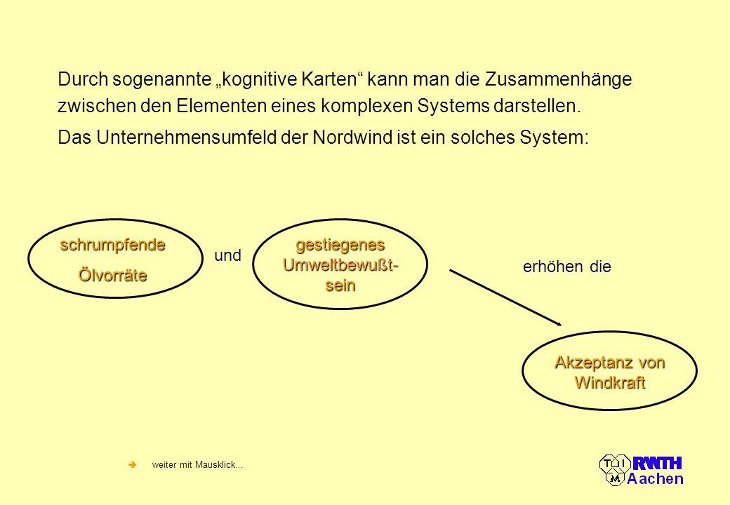 Das Unternehmensumfeld der Nordwind ist ein solches System: