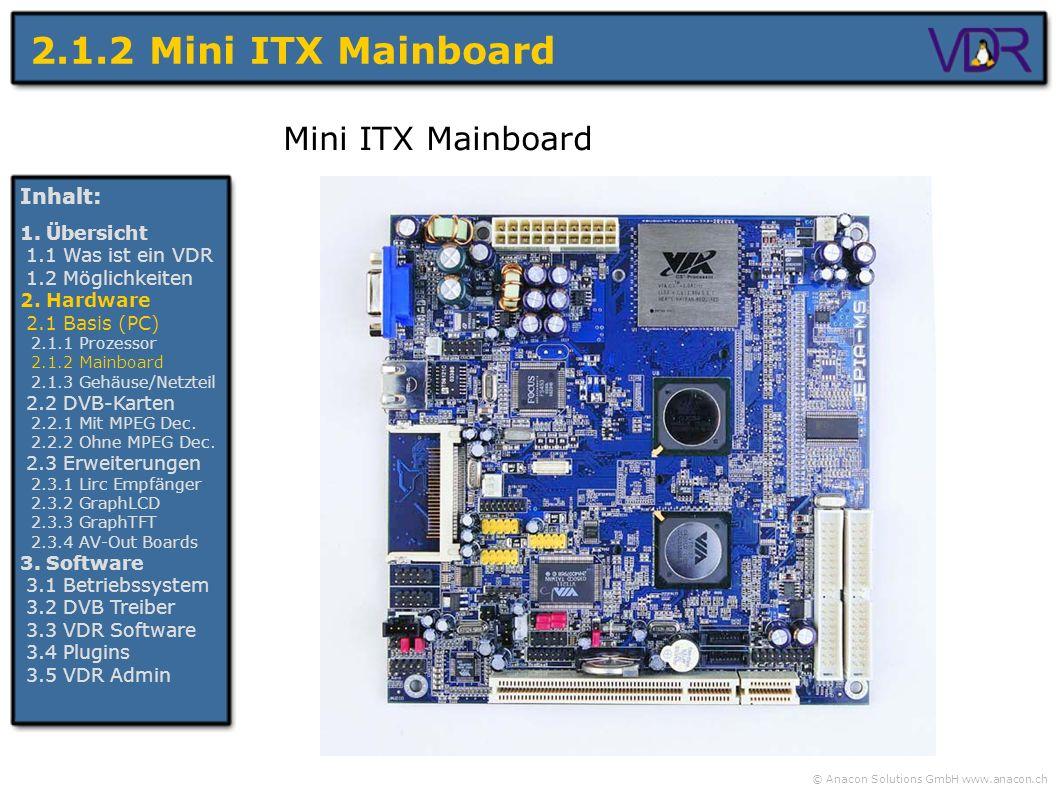 2.1.2 Mini ITX Mainboard Mini ITX Mainboard Inhalt: 1. Übersicht