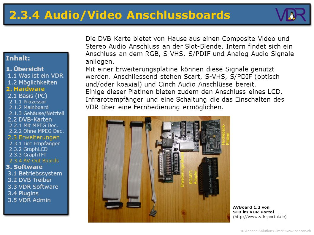 2.3.4 Audio/Video Anschlussboards