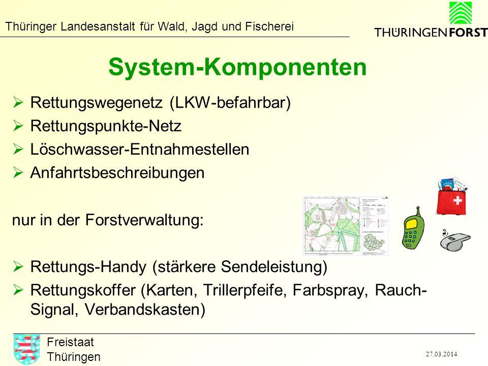 System-Komponenten Rettungswegenetz (LKW-befahrbar)