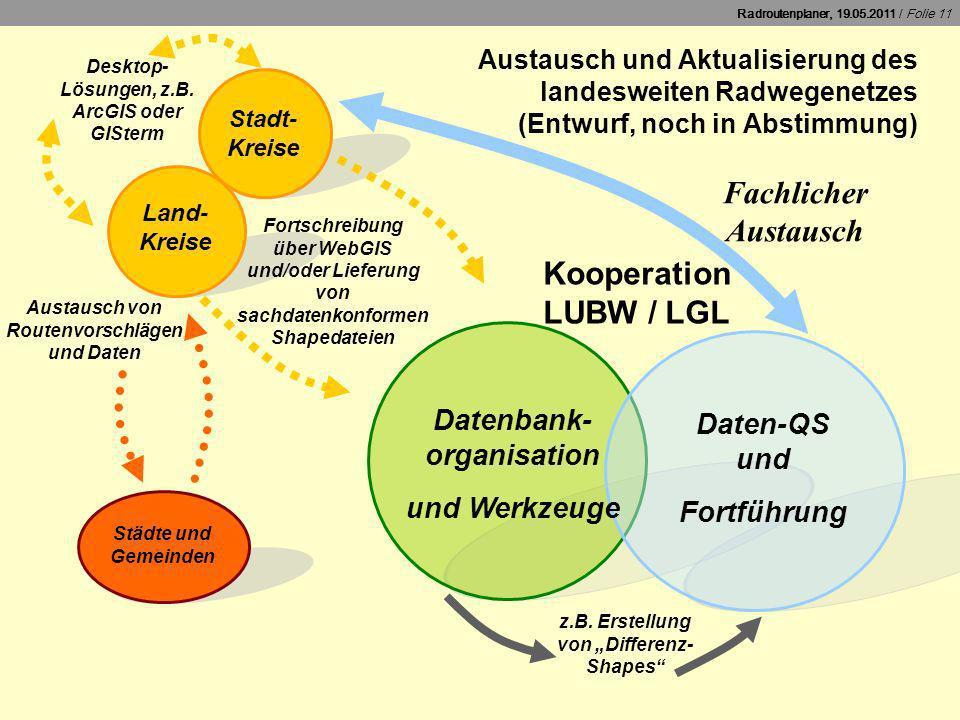 Fachlicher Austausch Kooperation LUBW / LGL Datenbank-organisation
