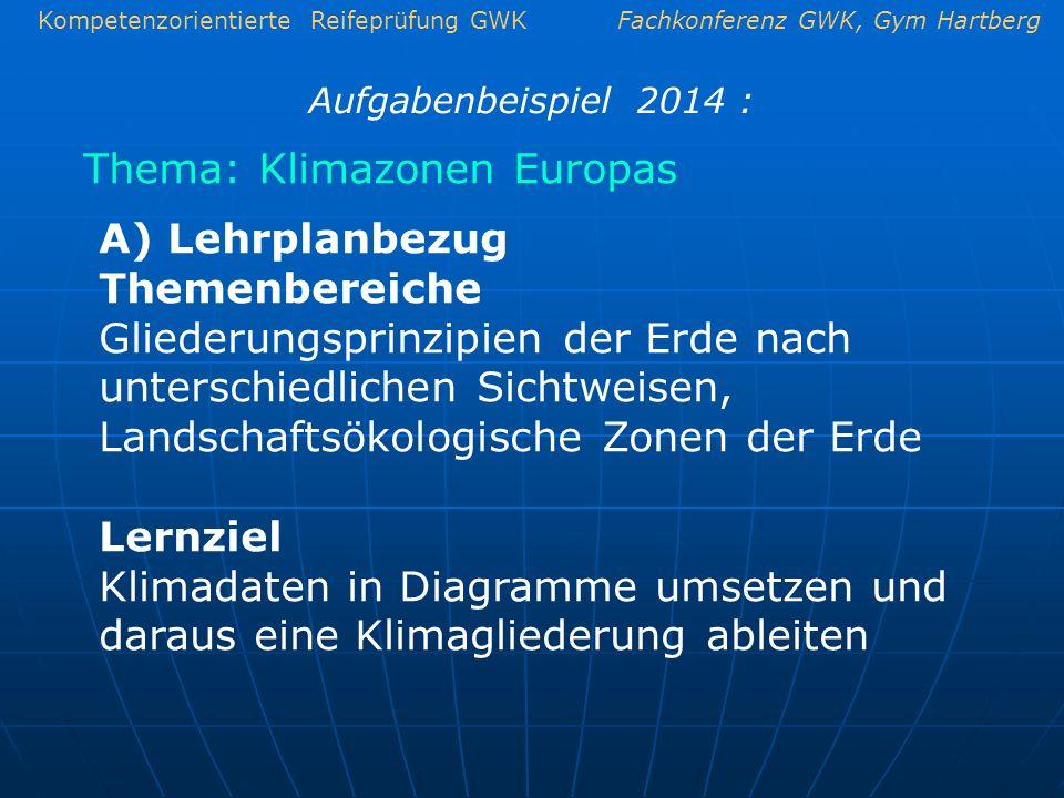 Thema: Klimazonen Europas