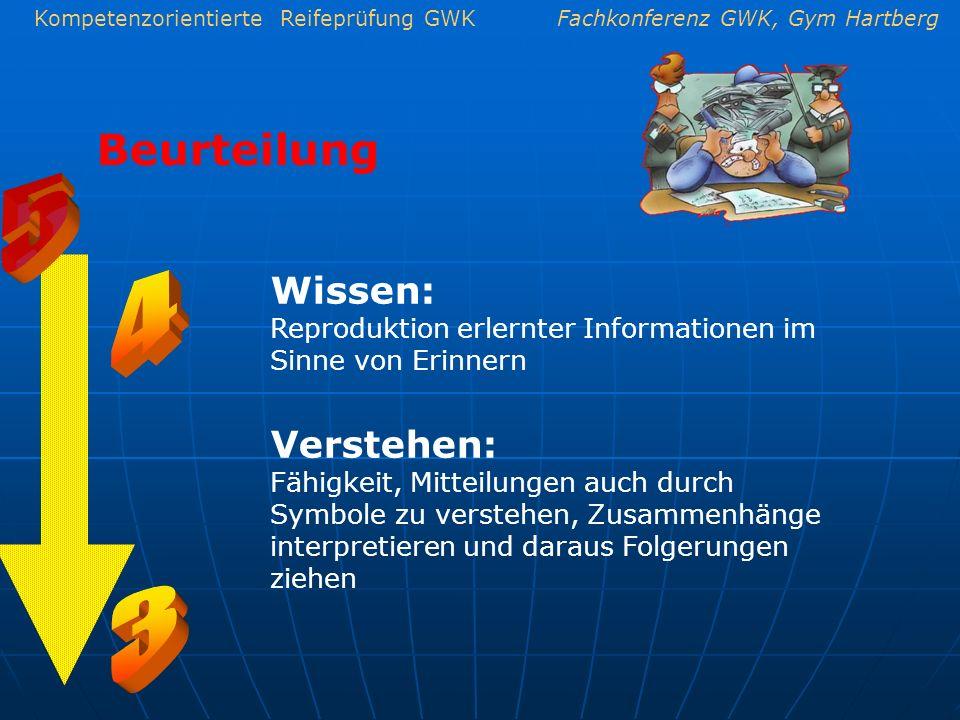 Beurteilung 5. Wissen: Reproduktion erlernter Informationen im Sinne von Erinnern.