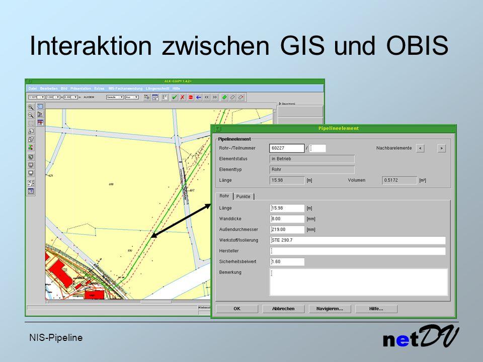 Interaktion zwischen GIS und OBIS