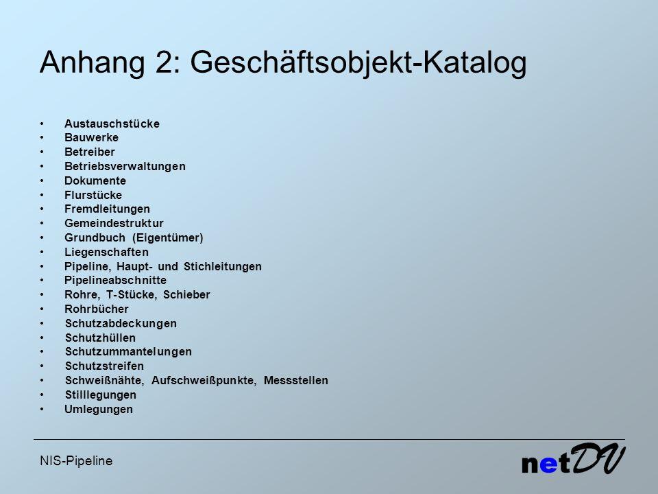 Anhang 2: Geschäftsobjekt-Katalog