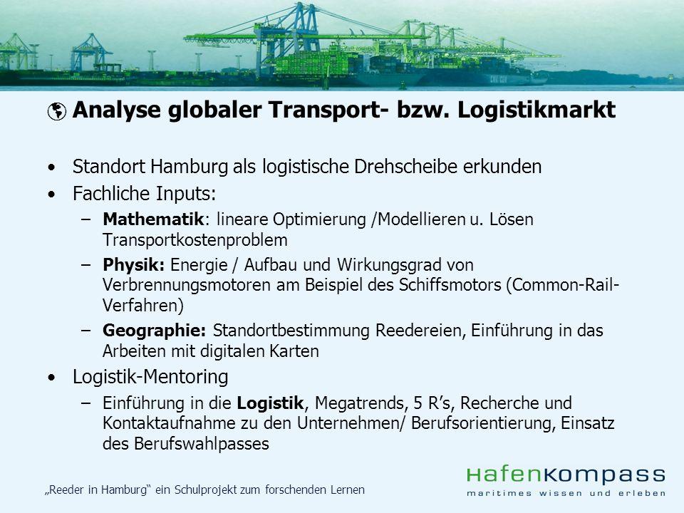  Analyse globaler Transport- bzw. Logistikmarkt