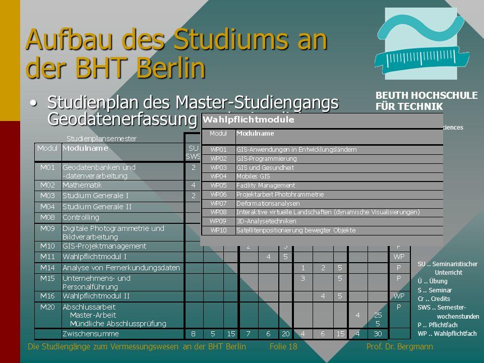 Aufbau des Studiums an der BHT Berlin