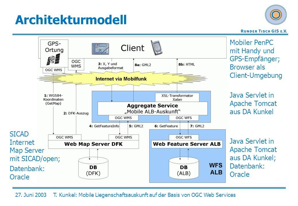Architekturmodell Mobiler PenPC mit Handy und GPS-Empfänger; Browser als Client-Umgebung. Java Servlet in Apache Tomcat aus DA Kunkel.