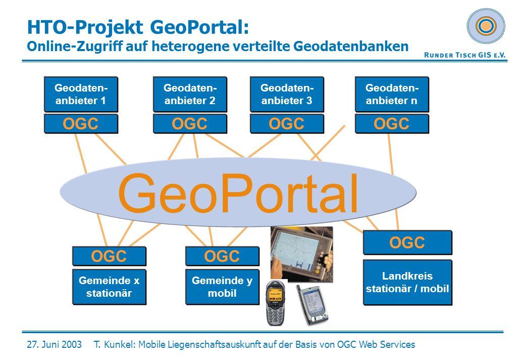 HTO-Projekt GeoPortal: Online-Zugriff auf heterogene verteilte Geodatenbanken