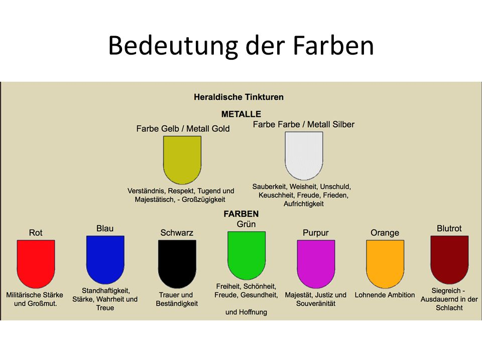 heraldik farben ppt video online herunterladen. Black Bedroom Furniture Sets. Home Design Ideas