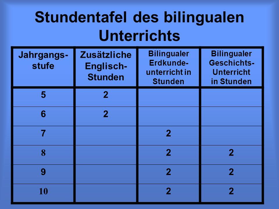 Stundentafel des bilingualen Unterrichts