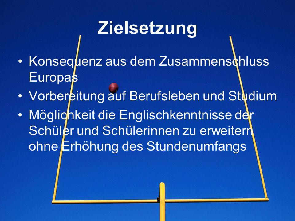 Zielsetzung Konsequenz aus dem Zusammenschluss Europas