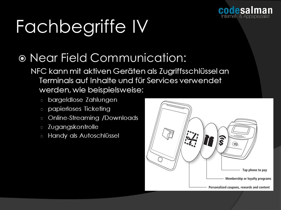 Fachbegriffe IV Near Field Communication: