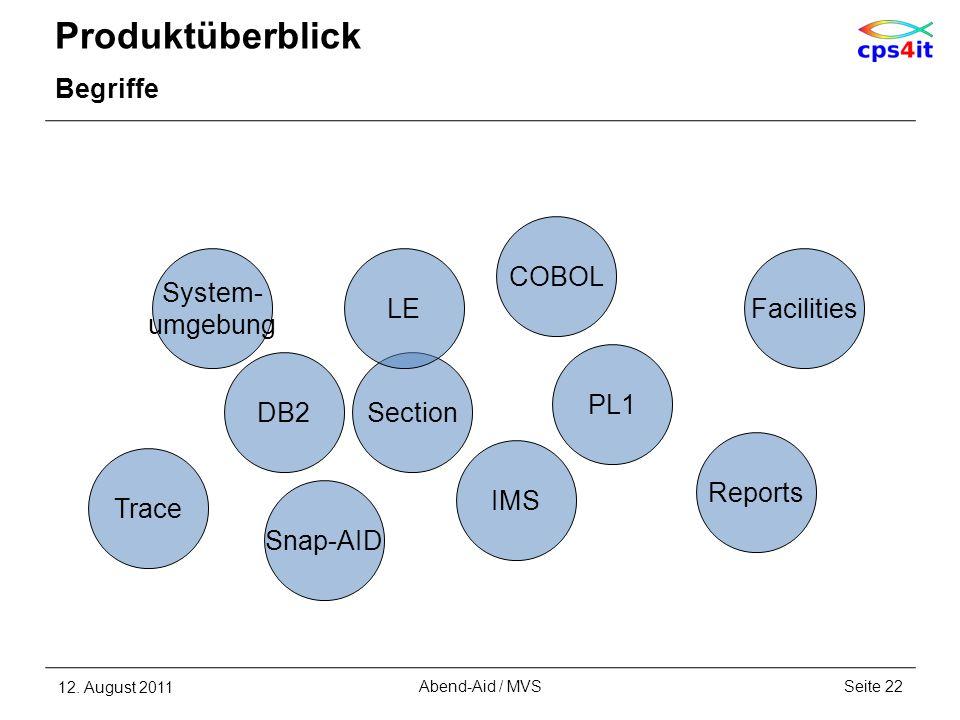 Produktüberblick Begriffe COBOL System- umgebung LE Facilities PL1 DB2