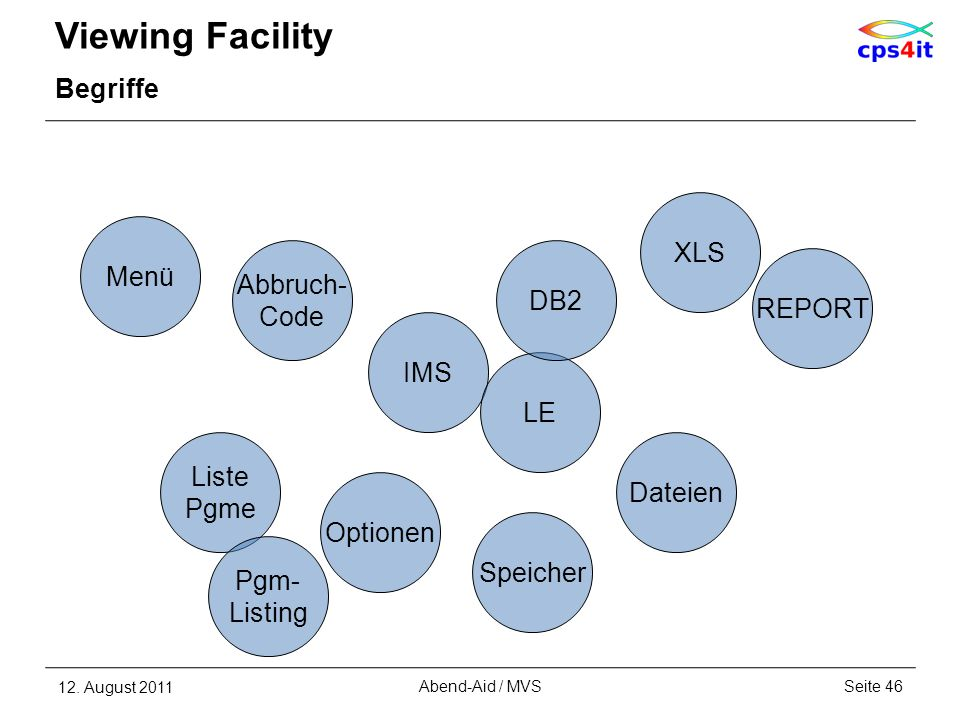 Viewing Facility Begriffe XLS Menü Abbruch- Code DB2 REPORT IMS LE