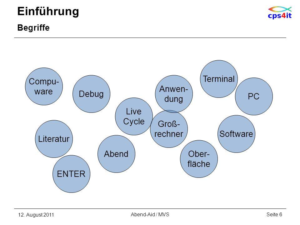 Einführung Begriffe Terminal Compu- ware Debug Anwen- dung PC Live
