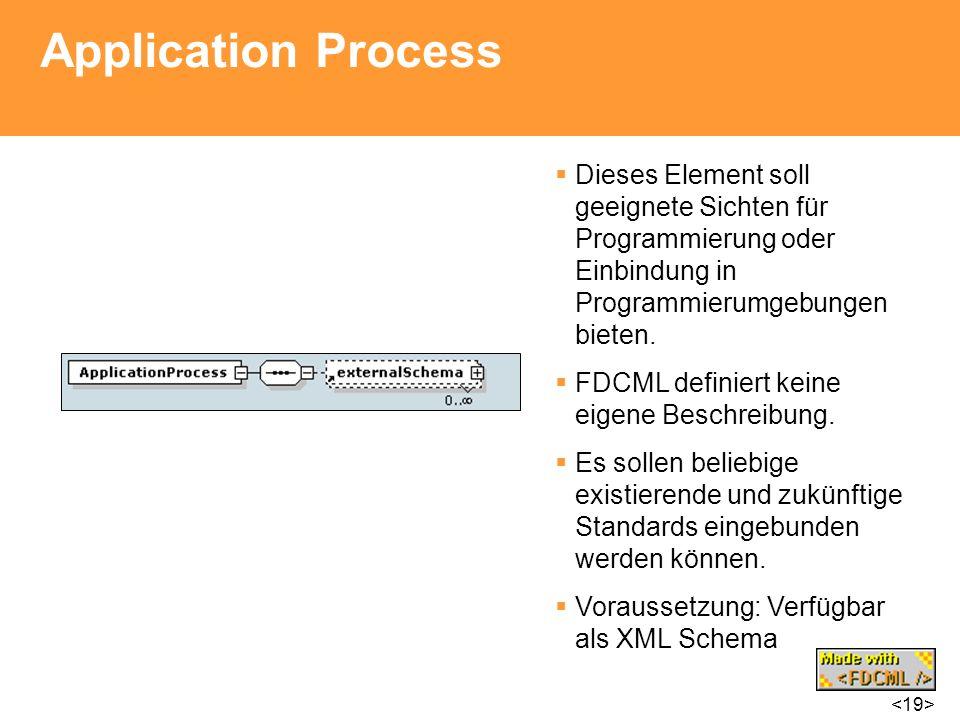 Application Process Dieses Element soll geeignete Sichten für Programmierung oder Einbindung in Programmierumgebungen bieten.