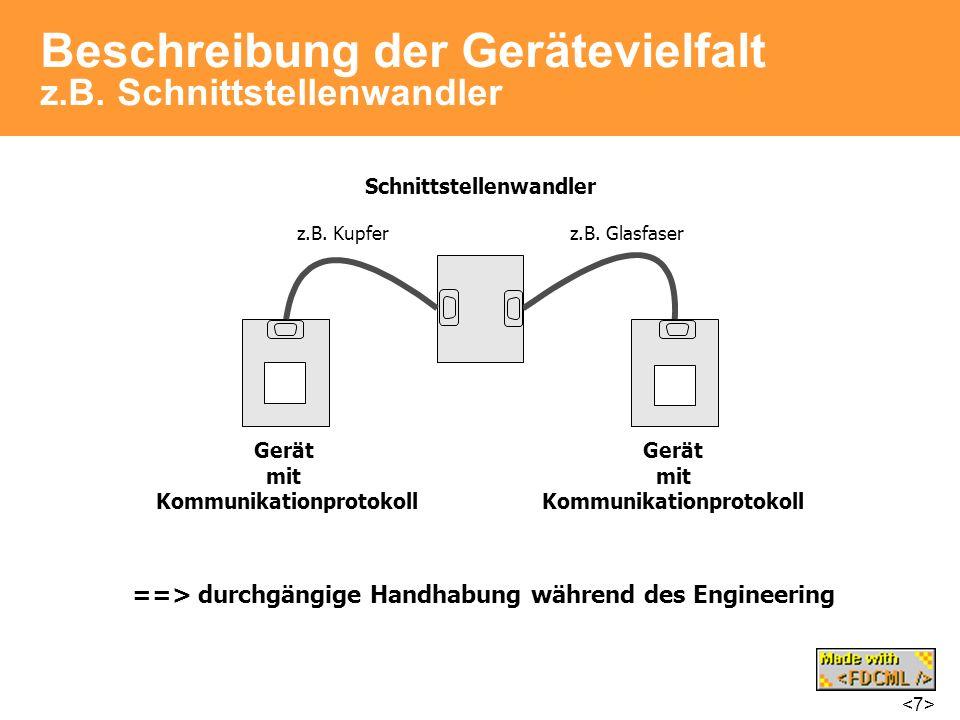 Beschreibung der Gerätevielfalt z.B. Schnittstellenwandler