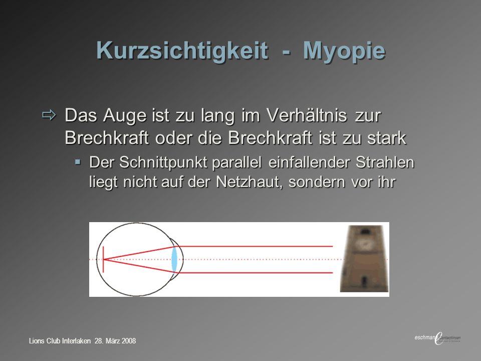 Kurzsichtigkeit - Myopie