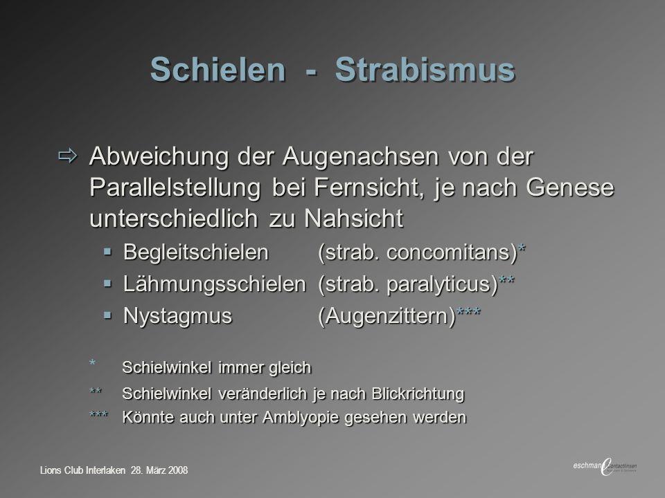 Schielen - Strabismus Abweichung der Augenachsen von der Parallelstellung bei Fernsicht, je nach Genese unterschiedlich zu Nahsicht.