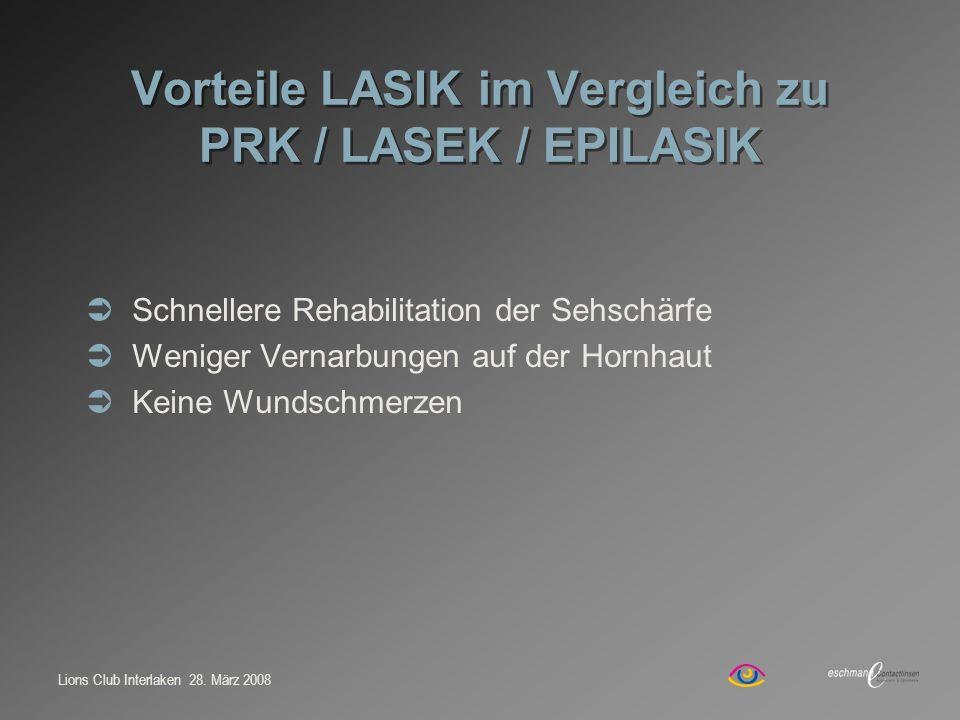 Vorteile LASIK im Vergleich zu PRK / LASEK / EPILASIK