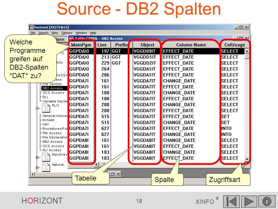 Source - DB2 Spalten Welche Programme greifen auf DB2-Spalten *DAT* zu Tabelle Spalte Zugriffsart