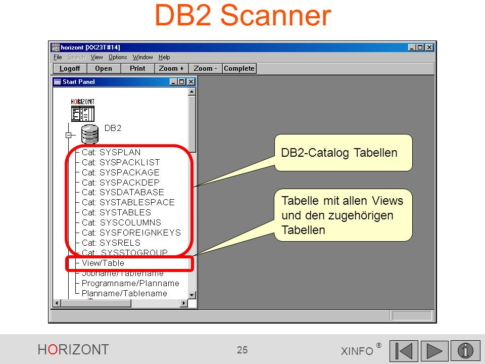 DB2 Scanner DB2-Catalog Tabellen