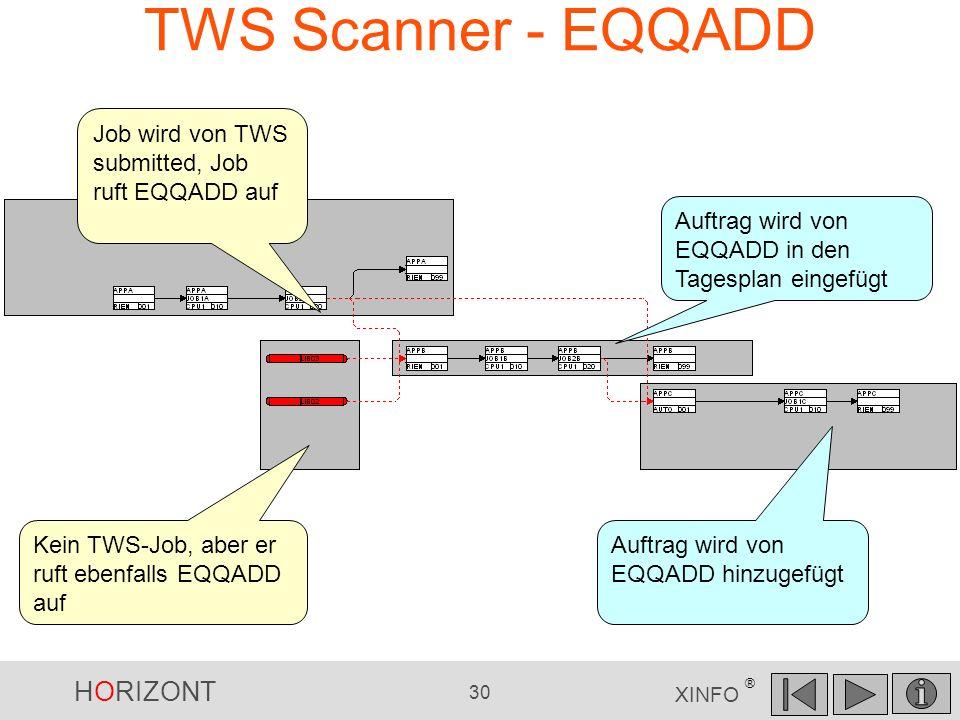 TWS Scanner - EQQADD Job wird von TWS submitted, Job ruft EQQADD auf