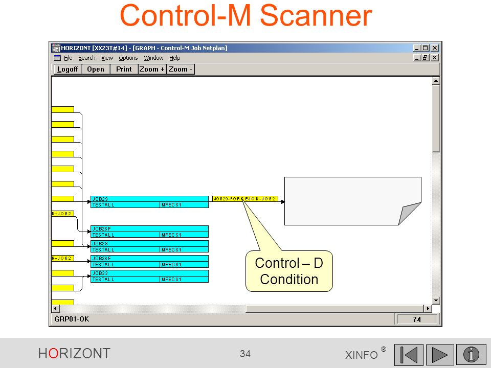 Control-M Scanner Control – D Condition