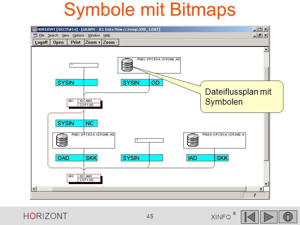 Symbole mit Bitmaps Dateiflussplan mit Symbolen