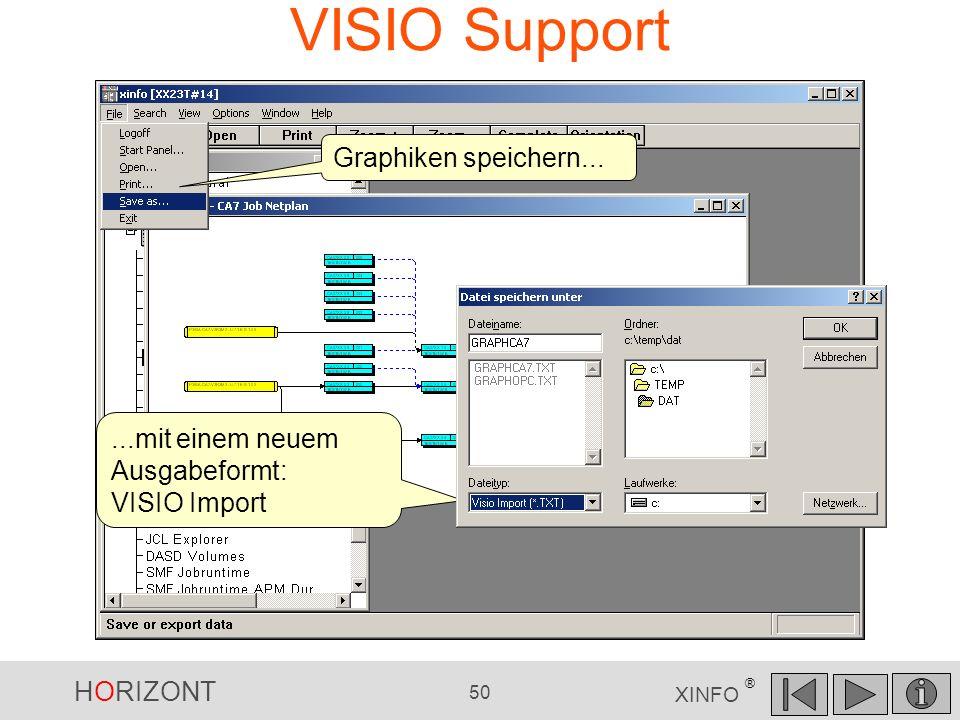 VISIO Support Graphiken speichern...