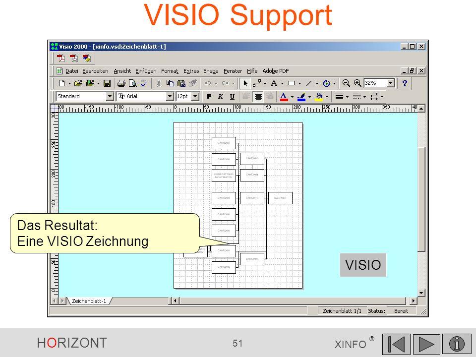 VISIO Support Das Resultat: Eine VISIO Zeichnung VISIO