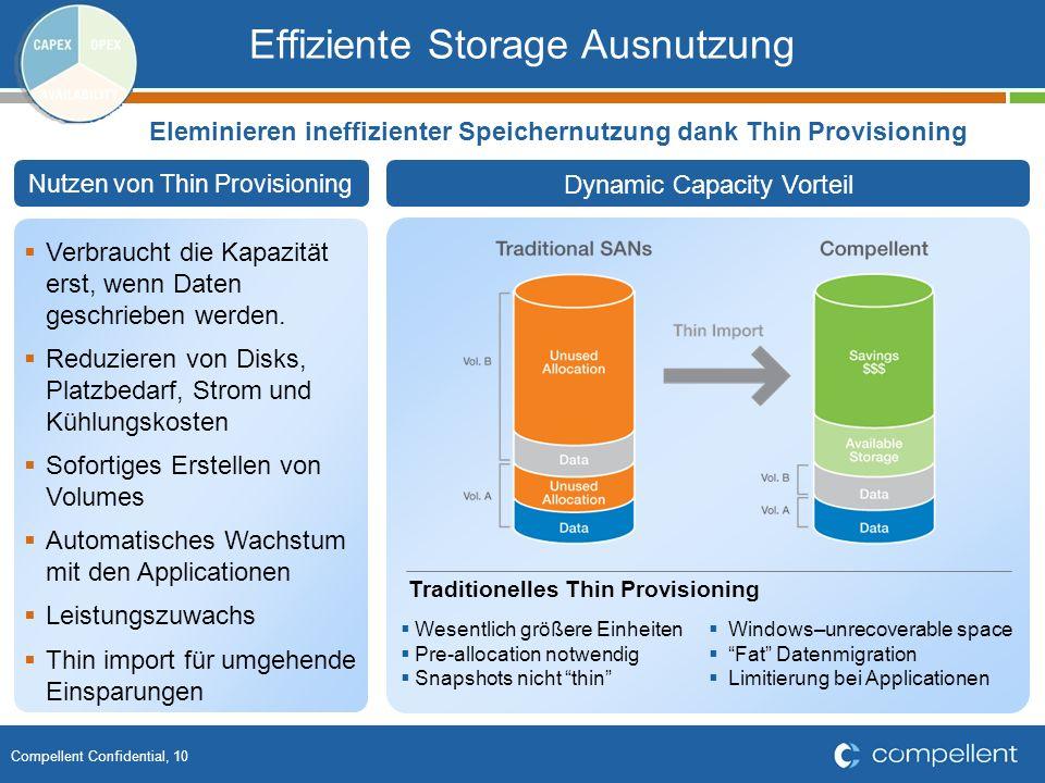 Effiziente Storage Ausnutzung