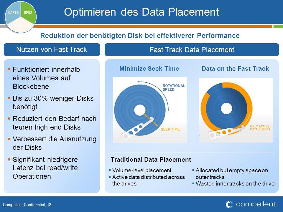 Reduktion der benötigten Disk bei effektiverer Performance