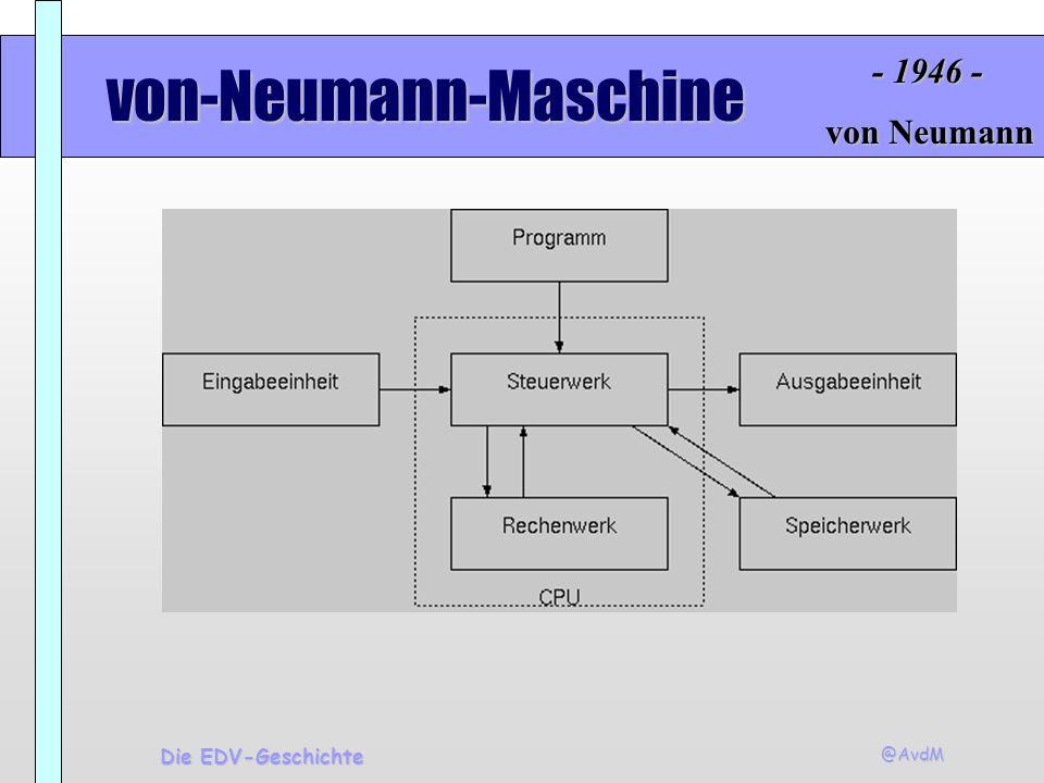 von-Neumann-Maschine