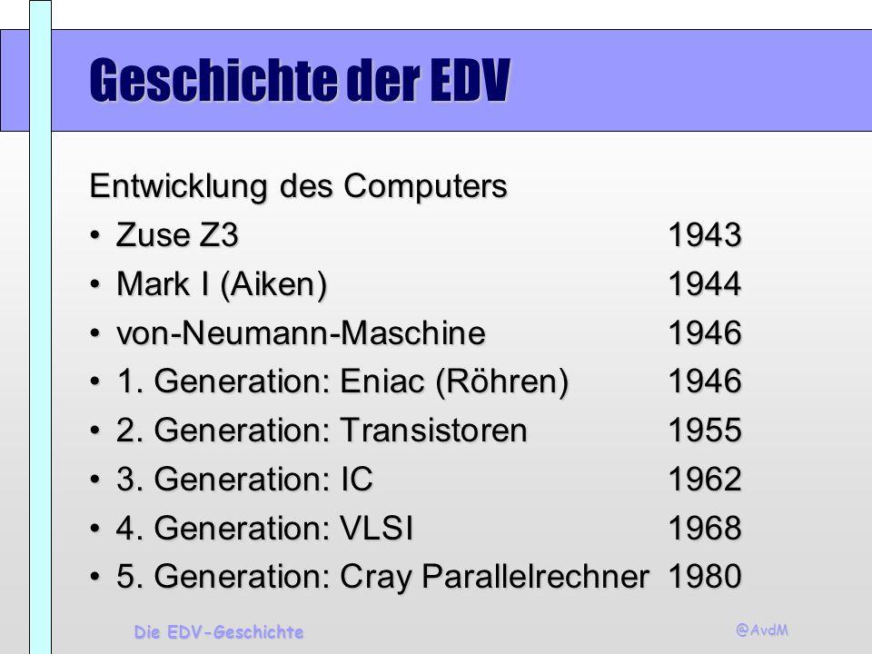 Geschichte der EDV Entwicklung des Computers Zuse Z3 1943