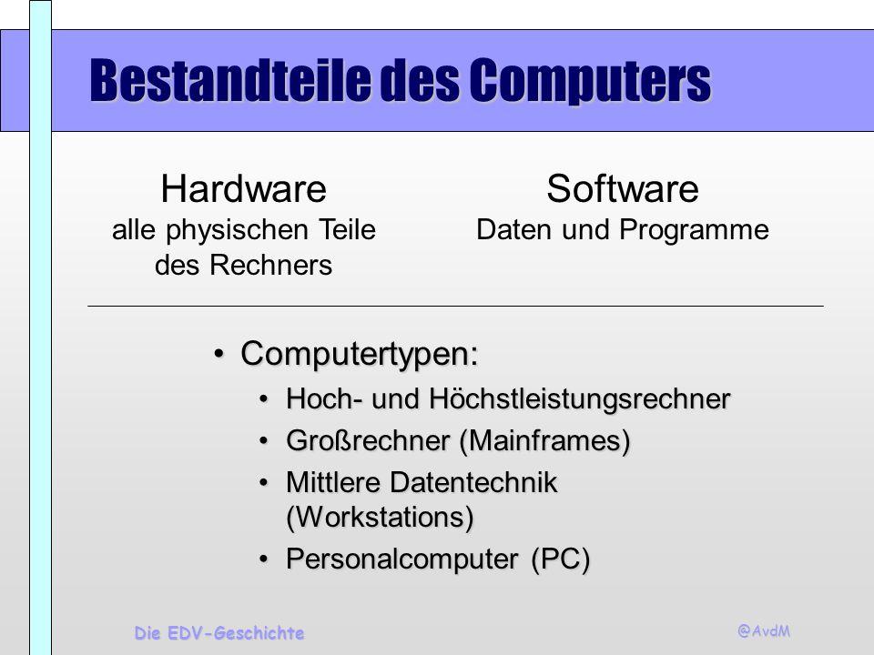 Bestandteile des Computers