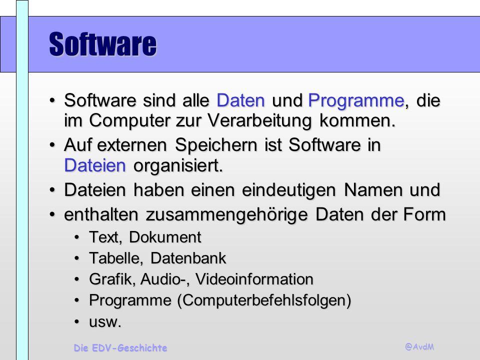 SoftwareSoftware sind alle Daten und Programme, die im Computer zur Verarbeitung kommen. Auf externen Speichern ist Software in Dateien organisiert.
