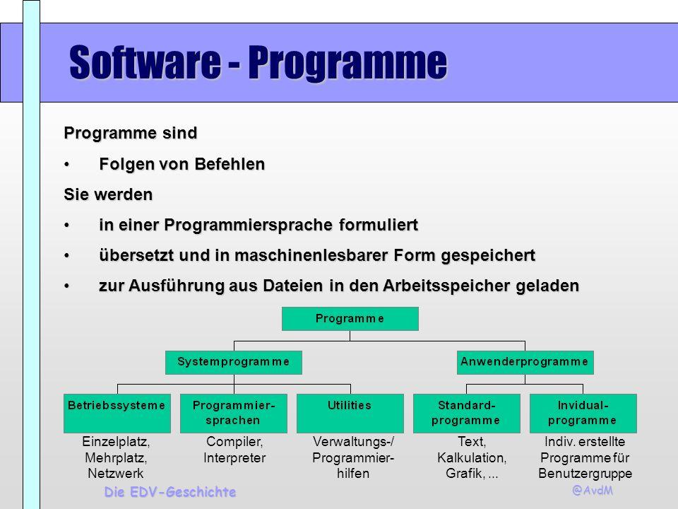 Software - Programme Programme sind Folgen von Befehlen Sie werden