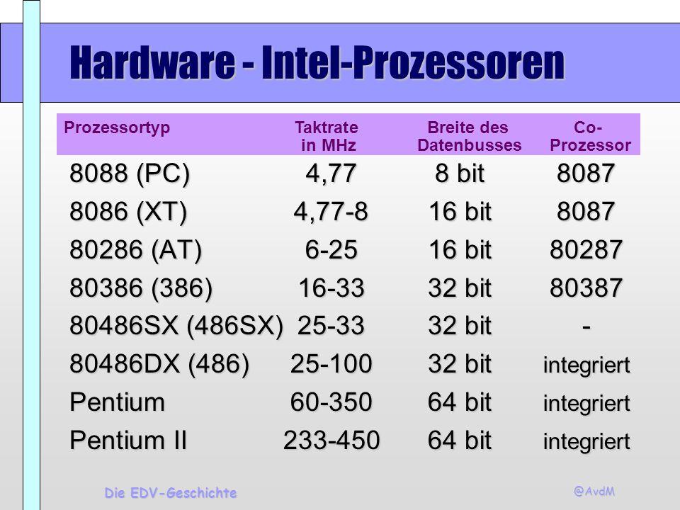 Hardware - Intel-Prozessoren