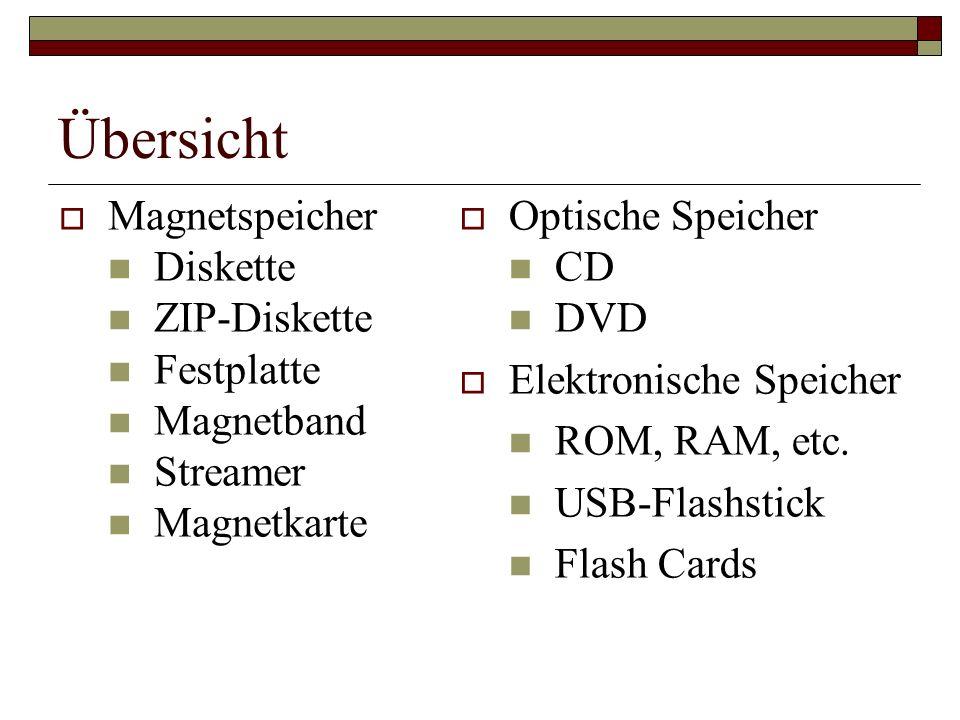 Übersicht Magnetspeicher Diskette ZIP-Diskette Festplatte Magnetband
