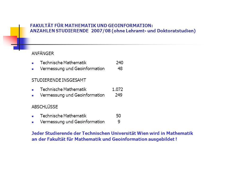FAKULTÄT FÜR MATHEMATIK UND GEOINFORMATION: ANZAHLEN STUDIERENDE 2007/08 (ohne Lehramt- und Doktoratstudien)