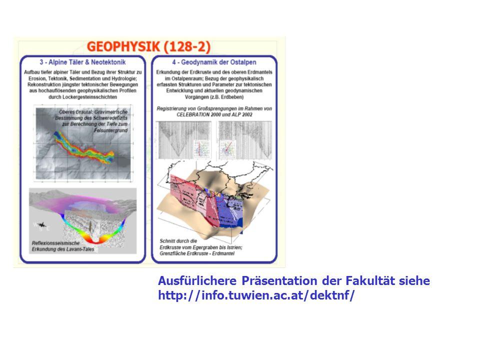 Ausfürlichere Präsentation der Fakultät siehe http://info. tuwien. ac