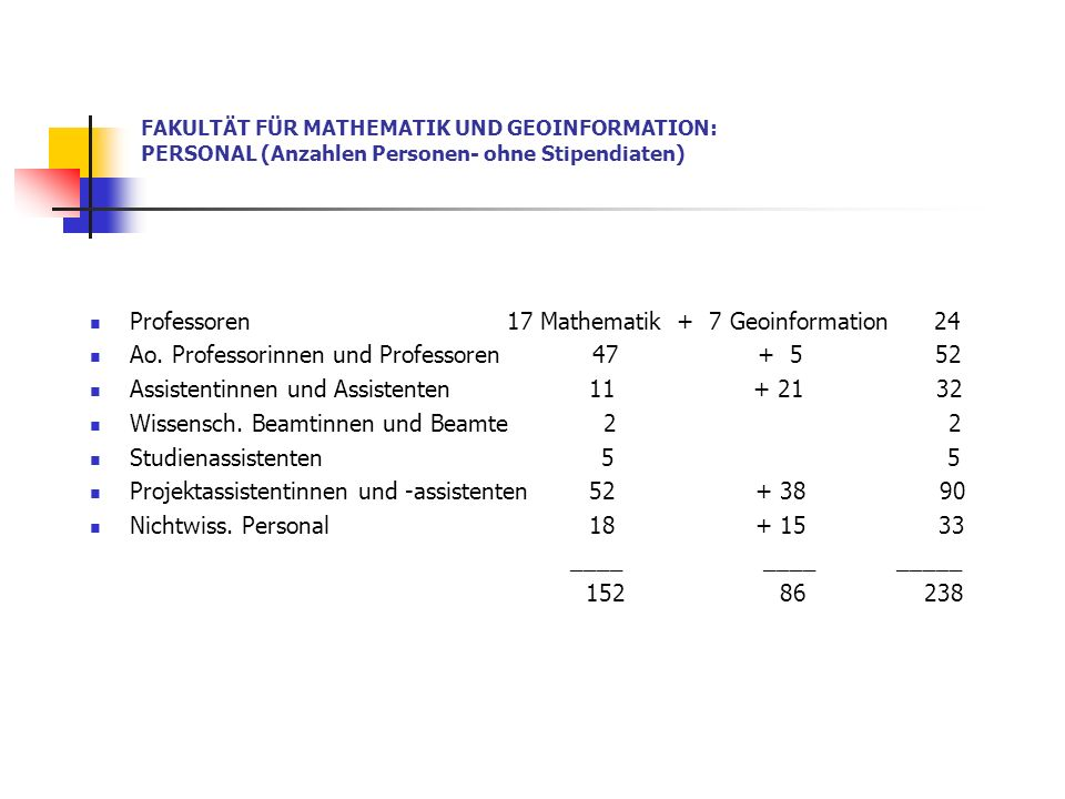 Professoren 17 Mathematik + 7 Geoinformation 24