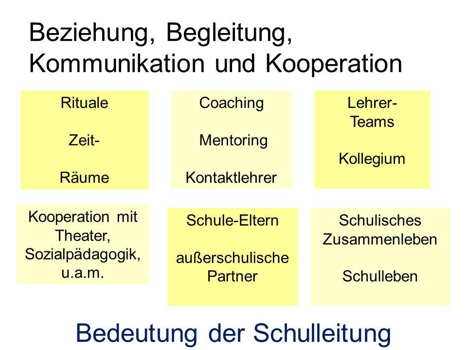 Beziehung, Begleitung, Kommunikation und Kooperation