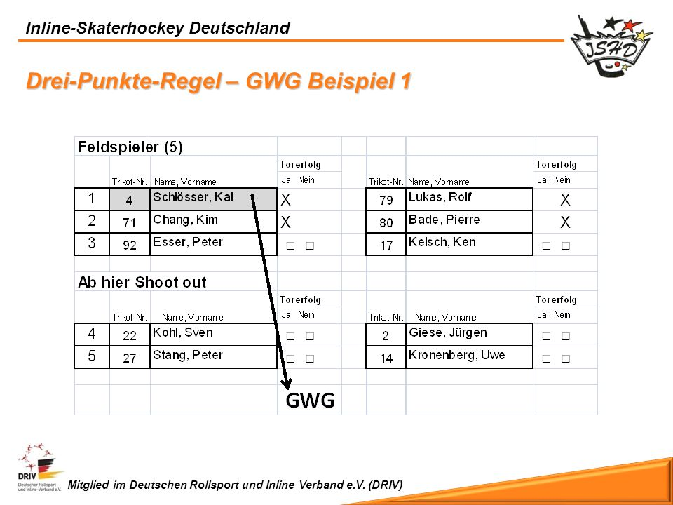 Drei-Punkte-Regel – GWG Beispiel 1